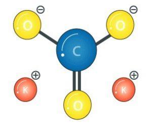 Spatial structure of potassium carbonate
