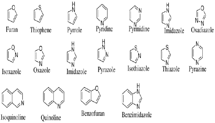 Classification of compounds in organic chemistry